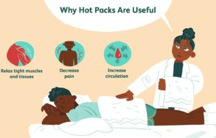 Hot Packs Used in Physical Therapy